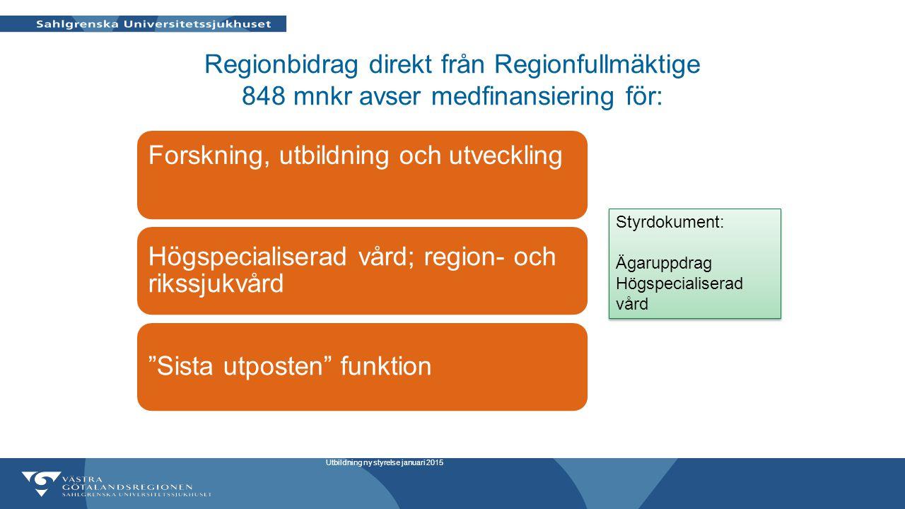 Regionbidrag direkt från Regionfullmäktige 848 mnkr avser medfinansiering för: Forskning, utbildning och utveckling Högspecialiserad vård; region- och