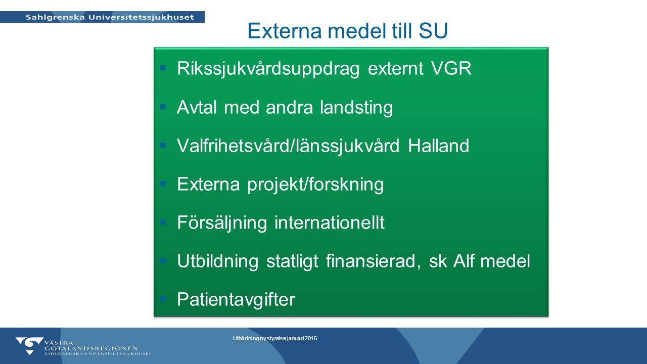 Externa medel till SU  Rikssjukvårdsuppdrag externt VGR  Avtal med andra landsting  Valfrihetsvård/länssjukvård Halland  Externa projekt/forskning