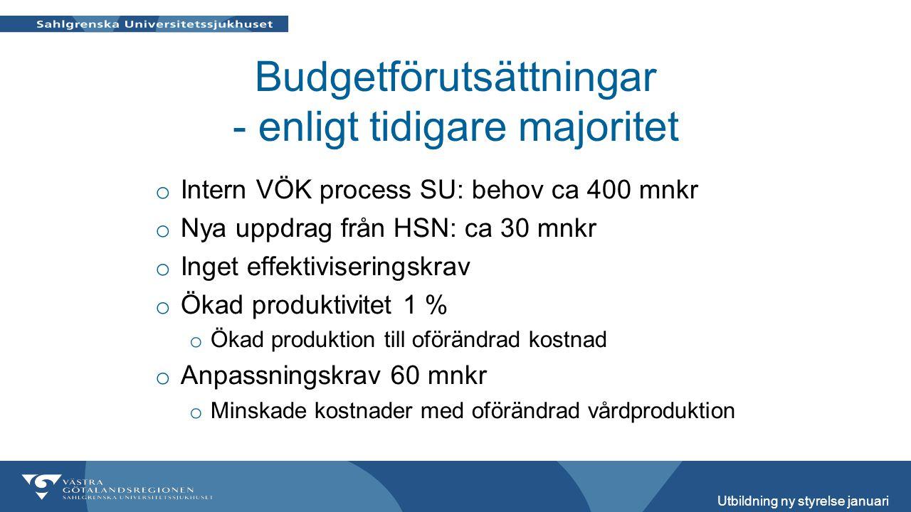 Budgetförutsättningar - enligt tidigare majoritet o Intern VÖK process SU: behov ca 400 mnkr o Nya uppdrag från HSN: ca 30 mnkr o Inget effektiviserin
