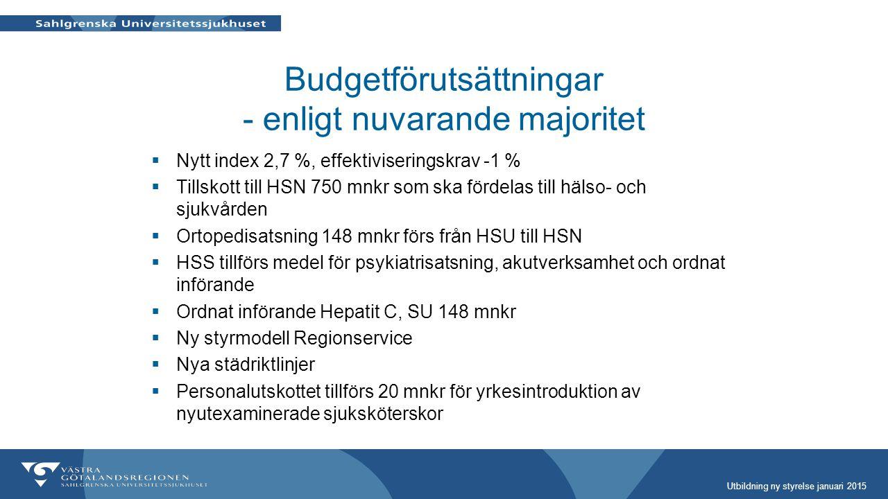 Budgetförutsättningar - enligt nuvarande majoritet  Nytt index 2,7 %, effektiviseringskrav -1 %  Tillskott till HSN 750 mnkr som ska fördelas till h