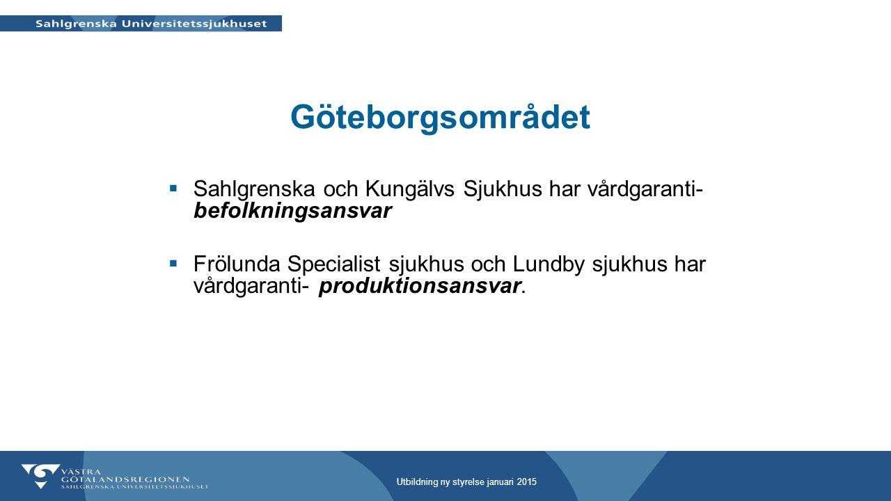Göteborgsområdet  Sahlgrenska och Kungälvs Sjukhus har vårdgaranti- befolkningsansvar  Frölunda Specialist sjukhus och Lundby sjukhus har vårdgarant