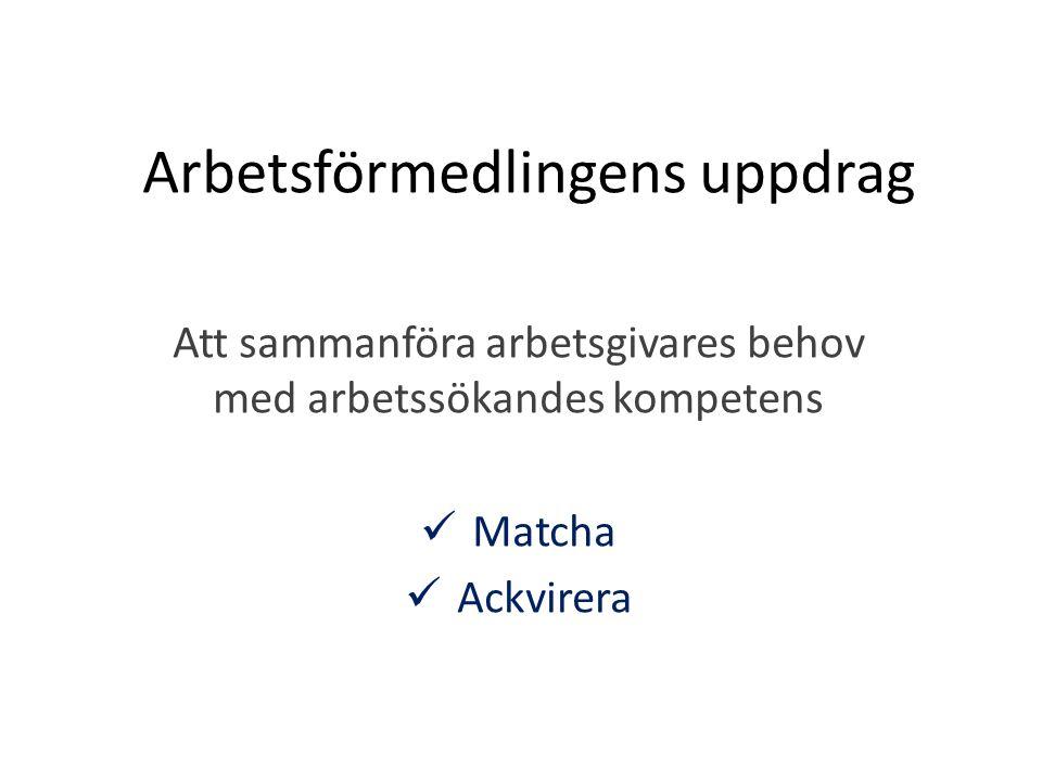 Arbetsförmedlingens uppdrag Att sammanföra arbetsgivares behov med arbetssökandes kompetens Matcha Ackvirera