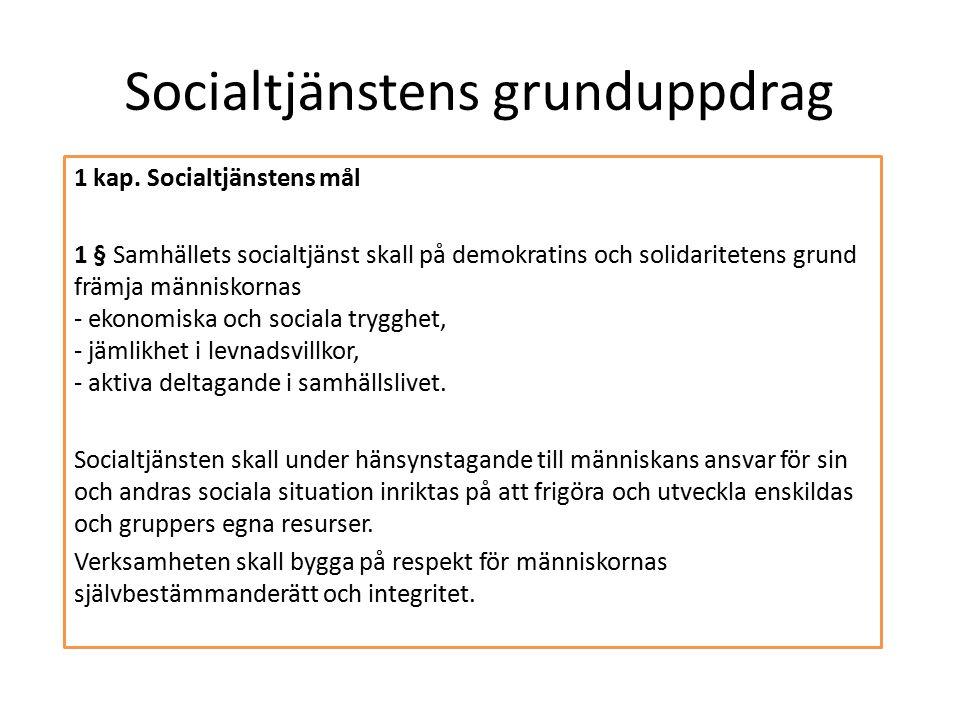 Socialtjänstens grunduppdrag 1 kap.