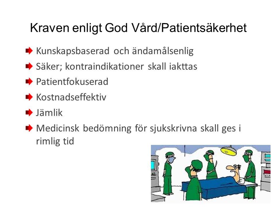 Kraven enligt God Vård/Patientsäkerhet Kunskapsbaserad och ändamålsenlig Säker; kontraindikationer skall iakttas Patientfokuserad Kostnadseffektiv Jämlik Medicinsk bedömning för sjukskrivna skall ges i rimlig tid