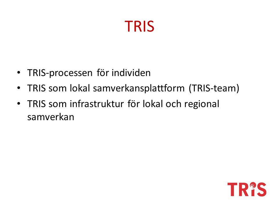 TRIS TRIS-processen för individen TRIS som lokal samverkansplattform (TRIS-team) TRIS som infrastruktur för lokal och regional samverkan