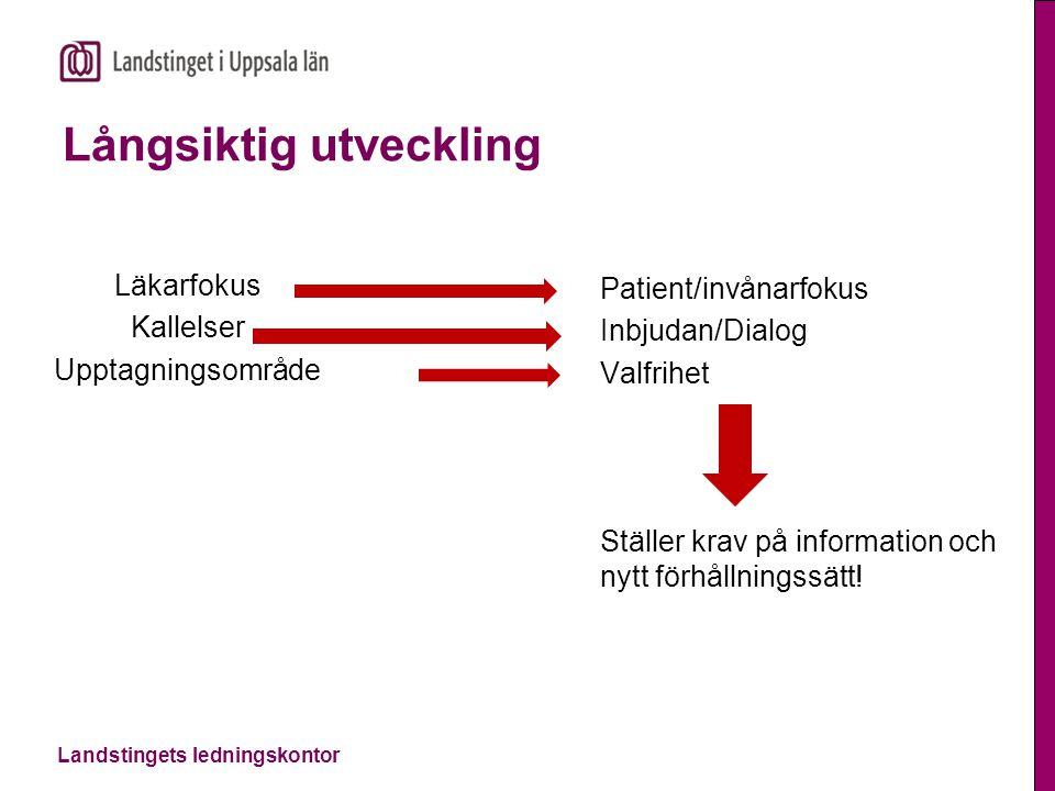 Landstingets ledningskontor Patientmaktsutredningen 1.Prop.