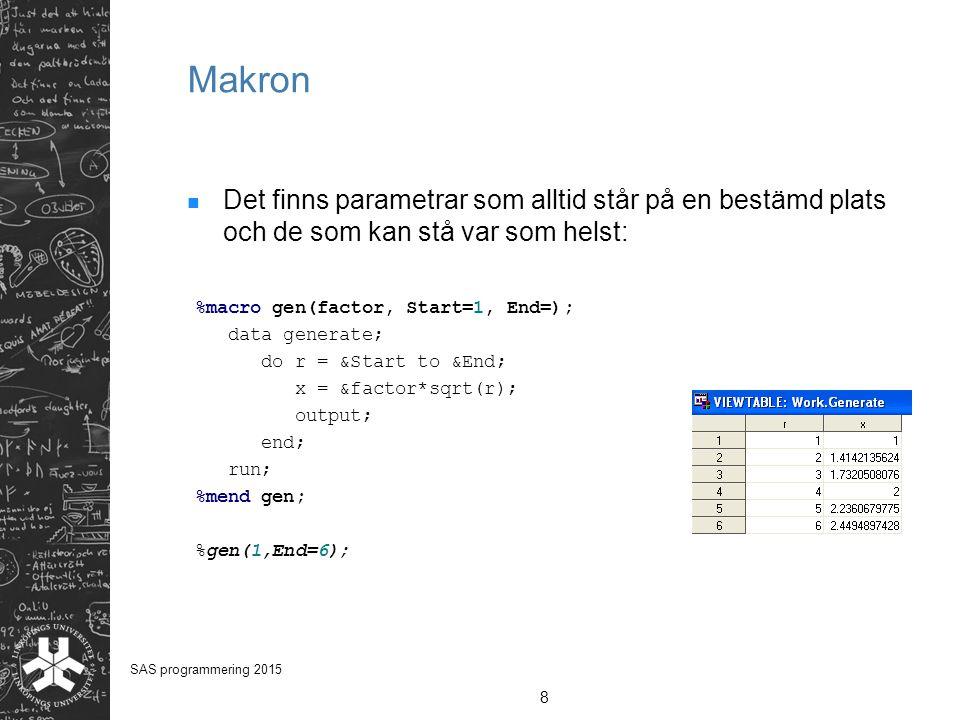 Makron Det finns parametrar som alltid står på en bestämd plats och de som kan stå var som helst: 8 SAS programmering 2015 %macro gen(factor, Start=1,