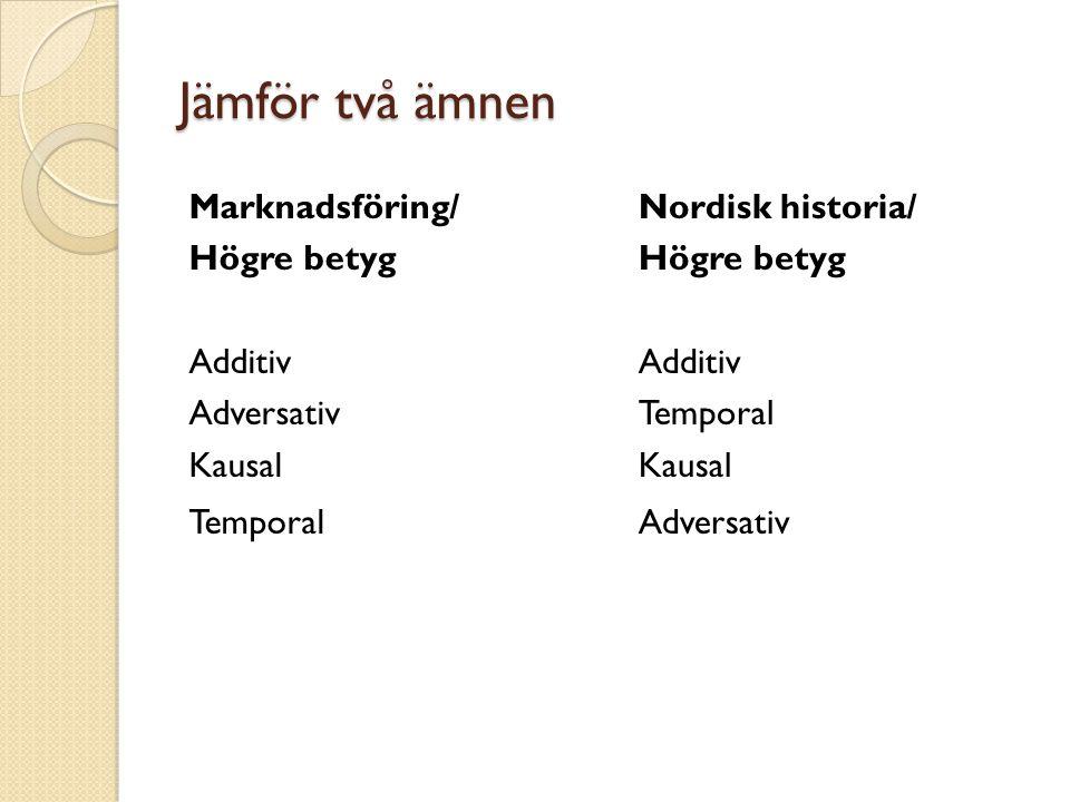 Jämför två ämnen Marknadsföring/ Högre betyg Additiv Adversativ Kausal Temporal Nordisk historia/ Högre betyg Additiv Temporal Kausal Adversativ