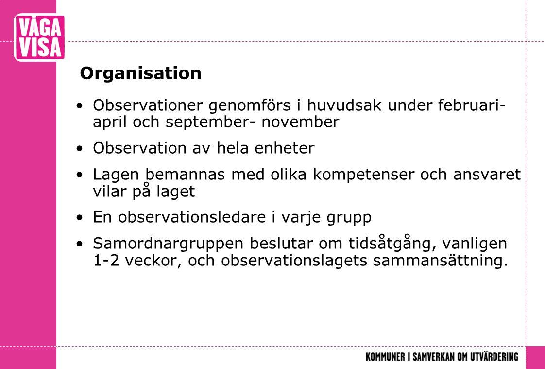 Organisation Observationer genomförs i huvudsak under februari- april och september- november Observation av hela enheter Lagen bemannas med olika kom