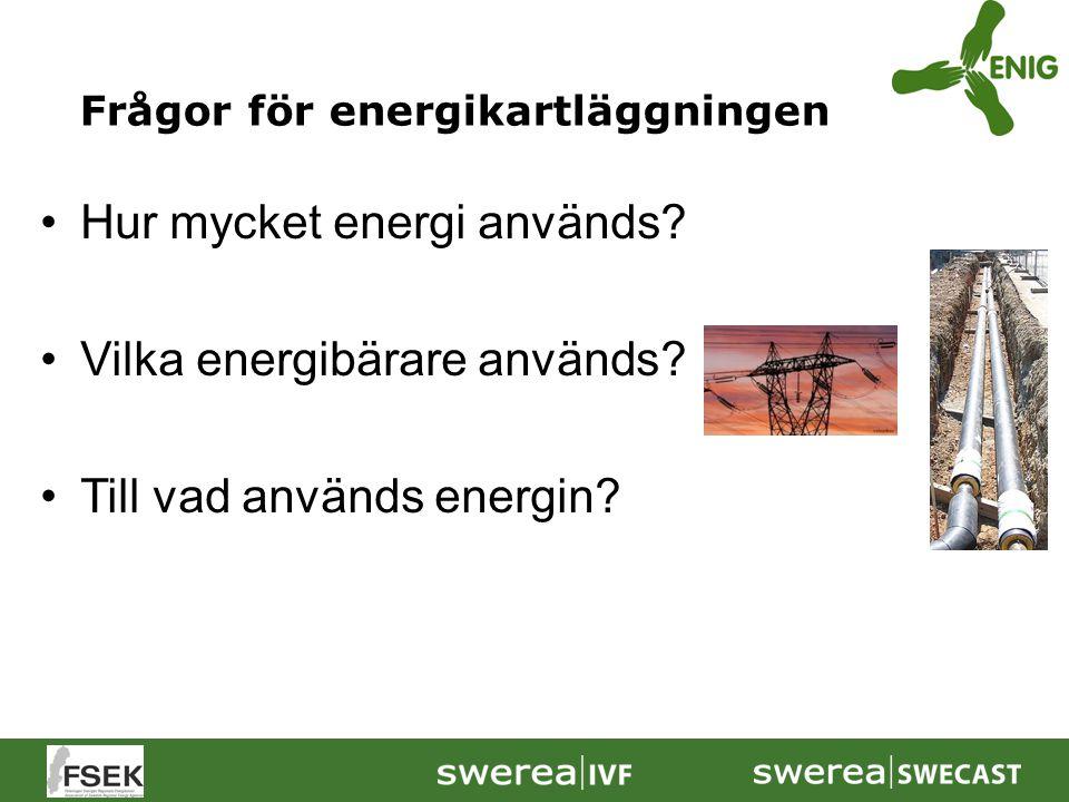 Hur mycket energi används? Vilka energibärare används? Till vad används energin? Frågor för energikartläggningen