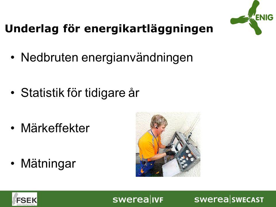 Nedbruten energianvändningen Statistik för tidigare år Märkeffekter Mätningar Underlag för energikartläggningen