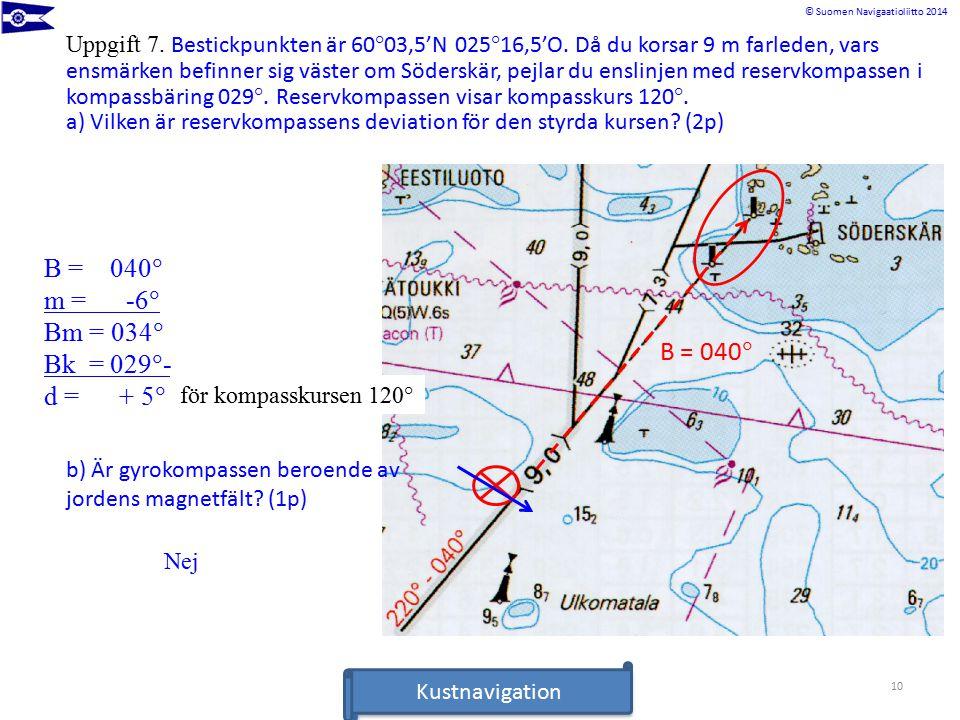 Rannikkomerenkulkuoppi © Suomen Navigaatioliitto 2014Rannikkomerenkulkuoppi Uppgift 7. Bestickpunkten är 60°03,5'N 025°16,5'O. Då du korsar 9 m farled