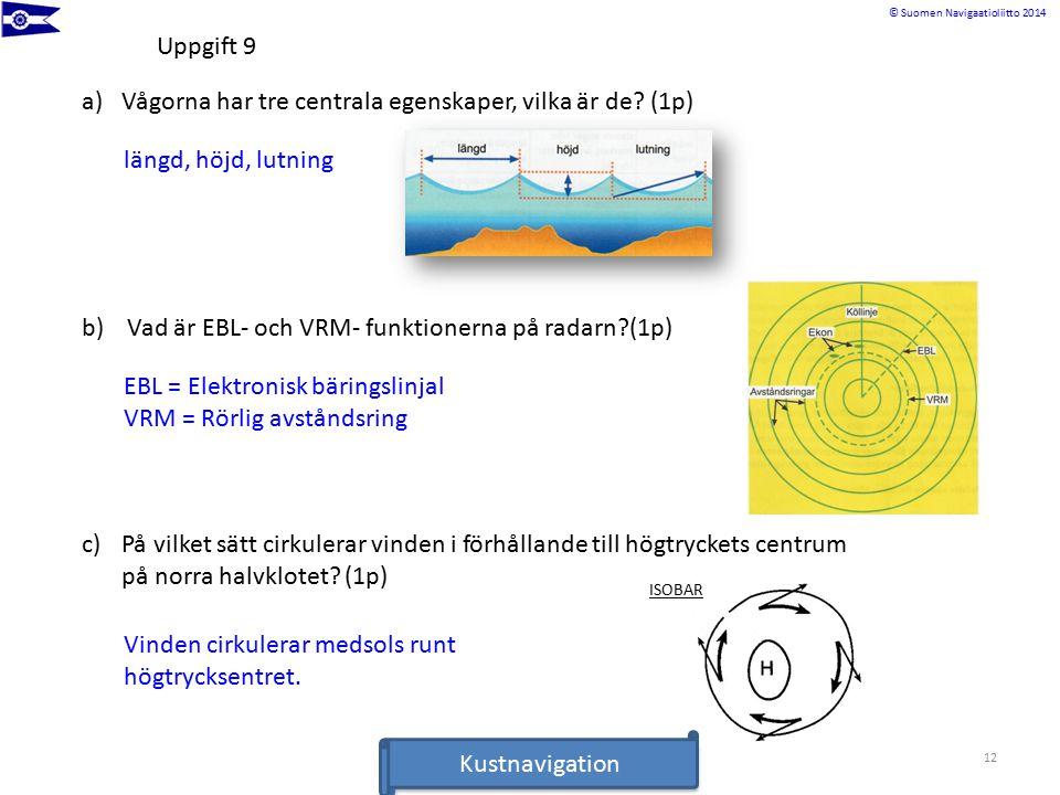 Rannikkomerenkulkuoppi © Suomen Navigaatioliitto 2014Rannikkomerenkulkuoppi Uppgift 9 a)Vågorna har tre centrala egenskaper, vilka är de? (1p) längd,