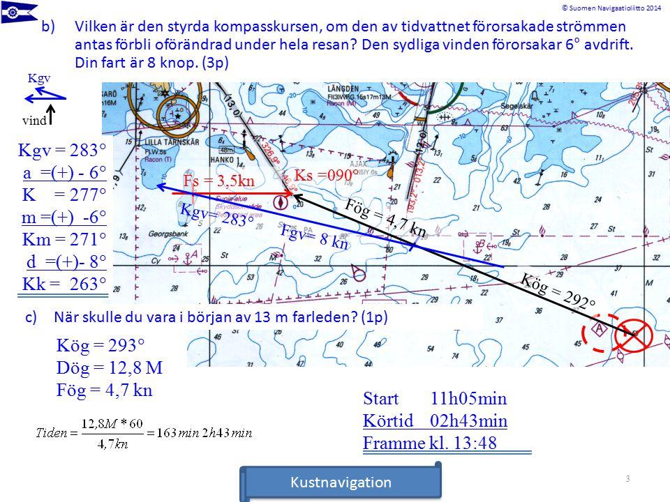 Rannikkomerenkulkuoppi © Suomen Navigaatioliitto 2014Rannikkomerenkulkuoppi Kög = 293  Dög = 12,8 M Fög = 4,7 kn c) När skulle du vara i början av 13 m farleden.