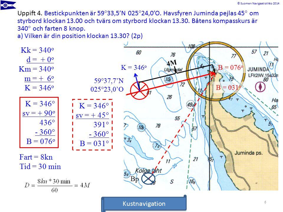 Rannikkomerenkulkuoppi © Suomen Navigaatioliitto 2014Rannikkomerenkulkuoppi Uppift 4. Bestickpunkten är 59°33,5'N 025°24,0'O. Havsfyren Juminda pejlas