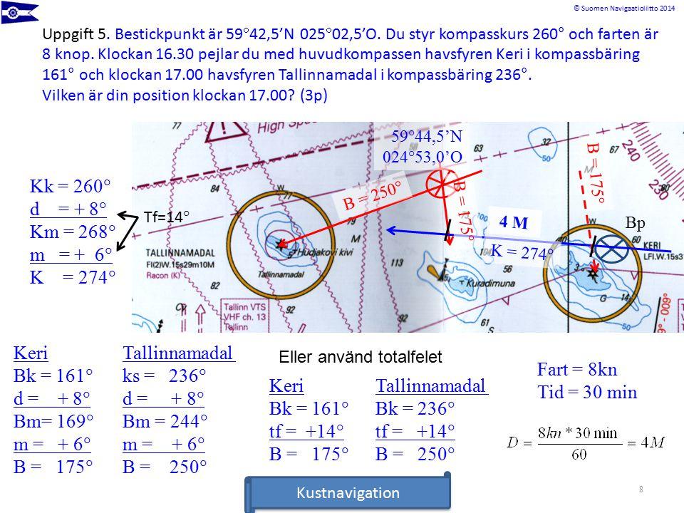 Rannikkomerenkulkuoppi © Suomen Navigaatioliitto 2014Rannikkomerenkulkuoppi Uppgift 5. Bestickpunkt är 59  42,5'N 025  02,5'O. Du styr kompasskurs 2