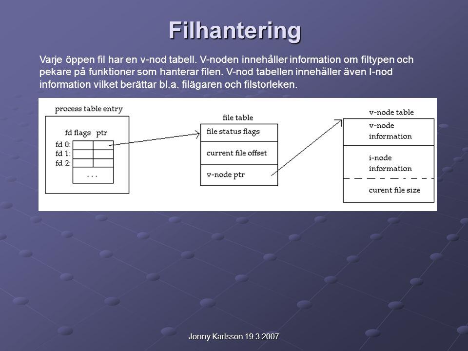 Jonny Karlsson 19.3.2007Filhantering Varje öppen fil har en v-nod tabell.