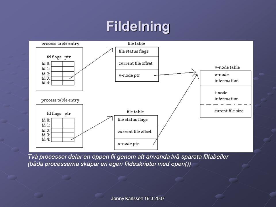 Jonny Karlsson 19.3.2007 Fildelning Två processer delar en öppen fil genom att använda två sparata filtabeller (båda processerna skapar en egen fildeskriptor med open())