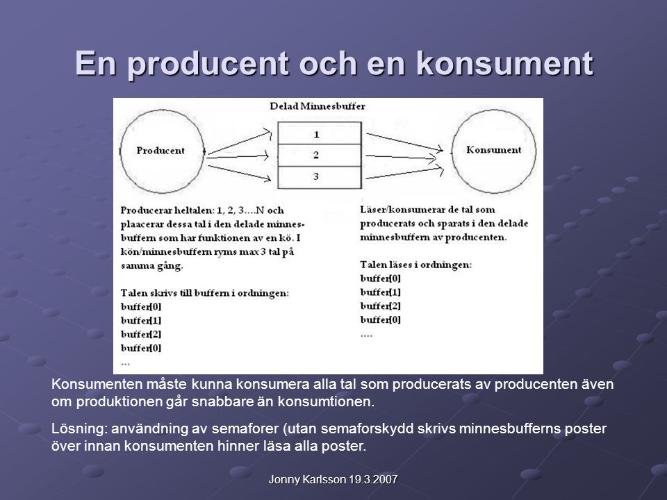 Jonny Karlsson 19.3.2007 En producent och en konsument Konsumenten måste kunna konsumera alla tal som producerats av producenten även om produktionen går snabbare än konsumtionen.