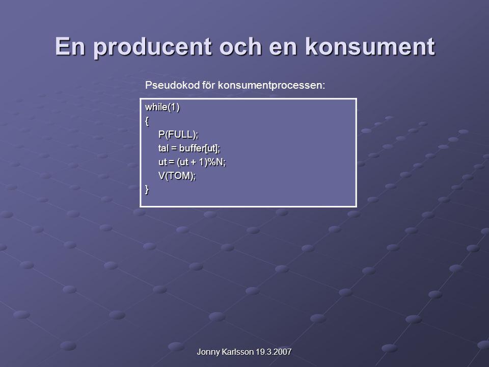 Jonny Karlsson 19.3.2007 Flera konsumenter och producenter Problem:Alla producenter använder samma index-variabel för att placera heltal i kön.