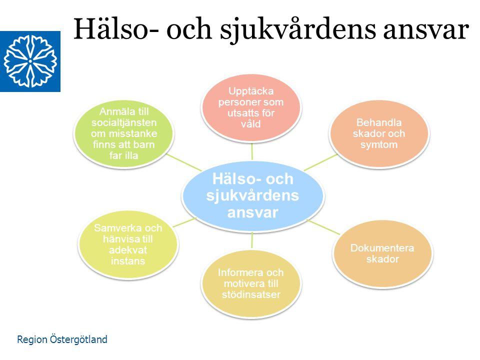 Region Östergötland Hälso- och sjukvårdens ansvar Upptäcka personer som utsatts för våld Behandla skador och symtom Dokumentera skador Informera och m
