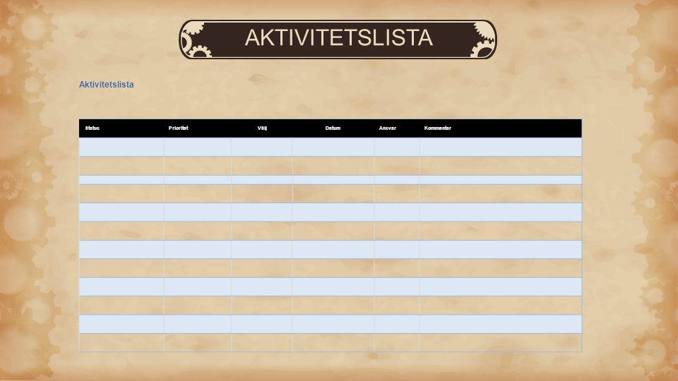 AKTIVITETSLISTA Aktivitetslista StatusPrioritetVäljDatumAnsvarKommentar
