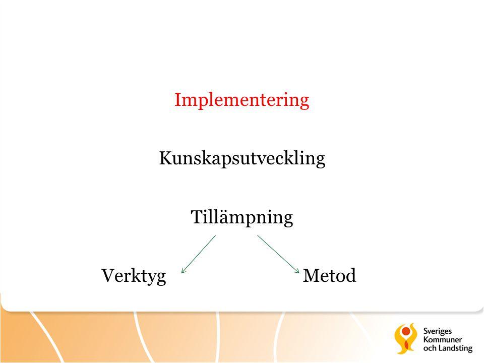 Implementering Kunskapsutveckling Tillämpning