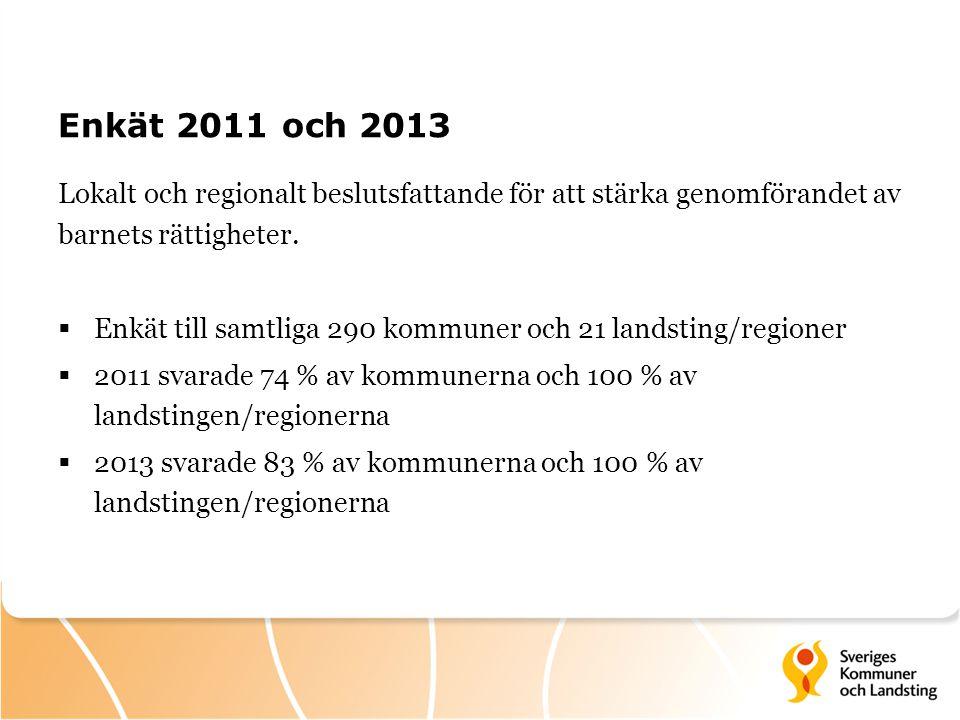 Enkät 2011 och 2013 Lokalt och regionalt beslutsfattande för att stärka genomförandet av barnets rättigheter.  Enkät till samtliga 290 kommuner och 2
