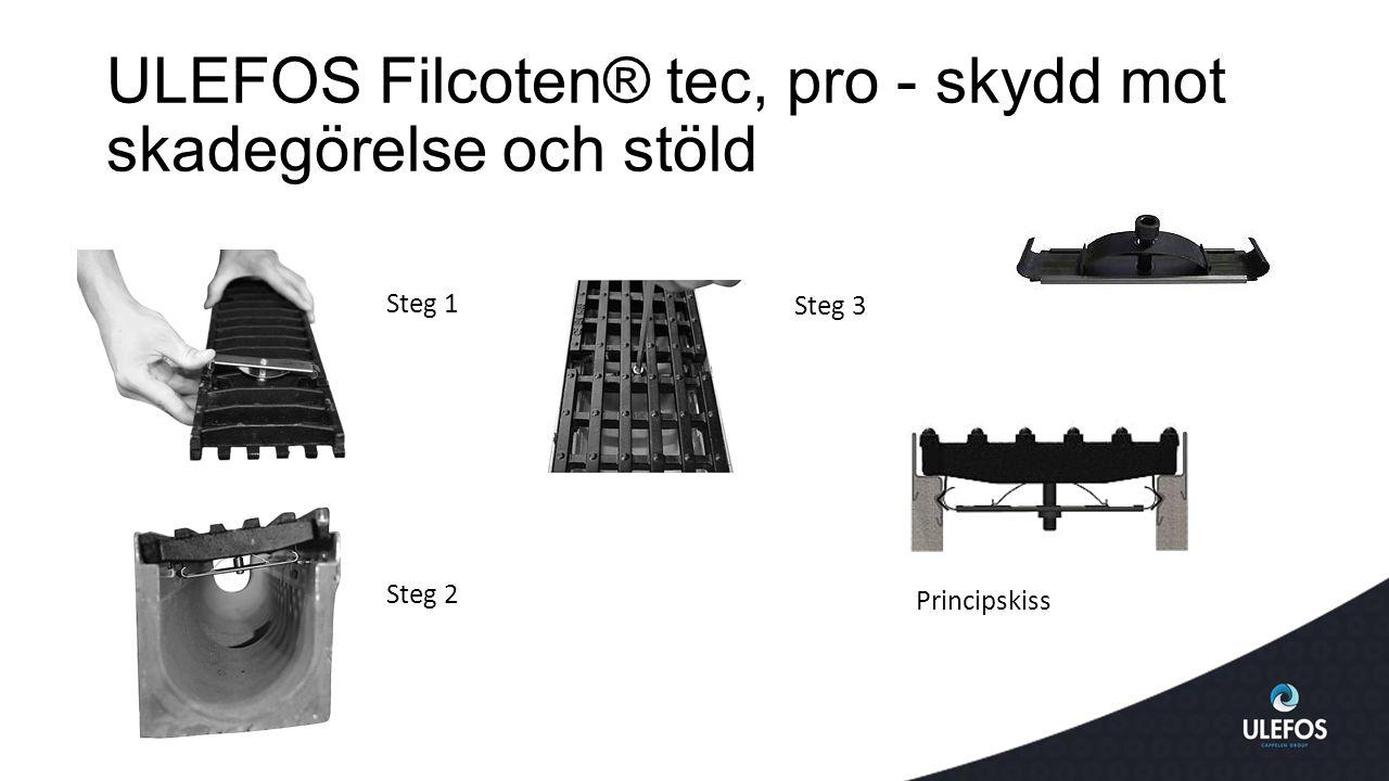 ULEFOS Filcoten® tec, pro - skydd mot skadegörelse och stöld Principskiss Steg 1 Steg 2 Steg 3