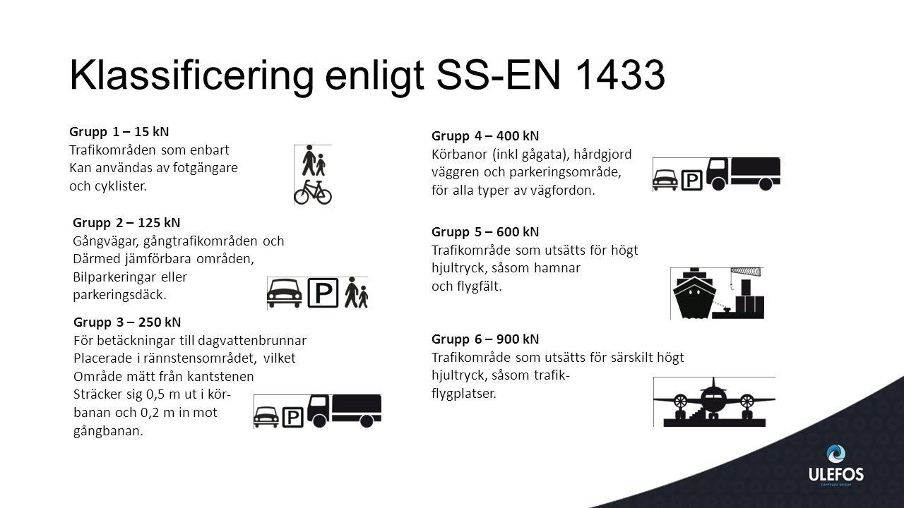 Klassificering enligt SS-EN 1433 Grupp 1 – 15 kN Trafikområden som enbart Kan användas av fotgängare och cyklister.