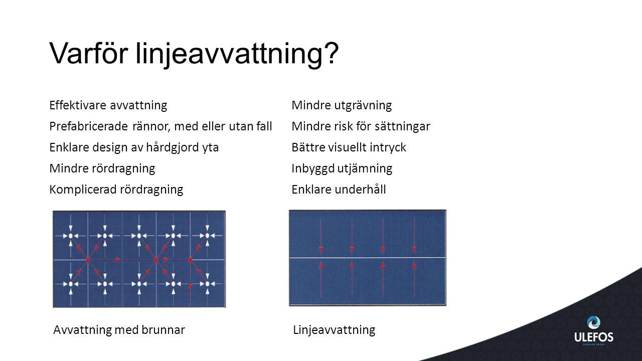 ULEFOS Filcoten® - en ny avvattningsränna på den svenska marknaden Komplett system för linjeavvattning upp till E 600 kN