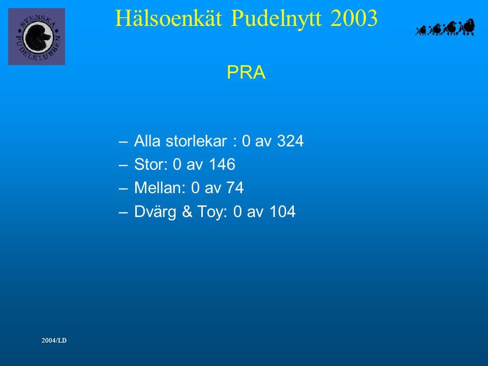 Hälsoenkät Pudelnytt 2003 2004/LD PRA –Alla storlekar : 0 av 324 –Stor: 0 av 146 –Mellan: 0 av 74 –Dvärg & Toy: 0 av 104