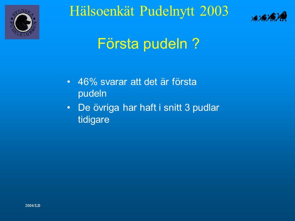 Hälsoenkät Pudelnytt 2003 2004/LD Första pudeln .