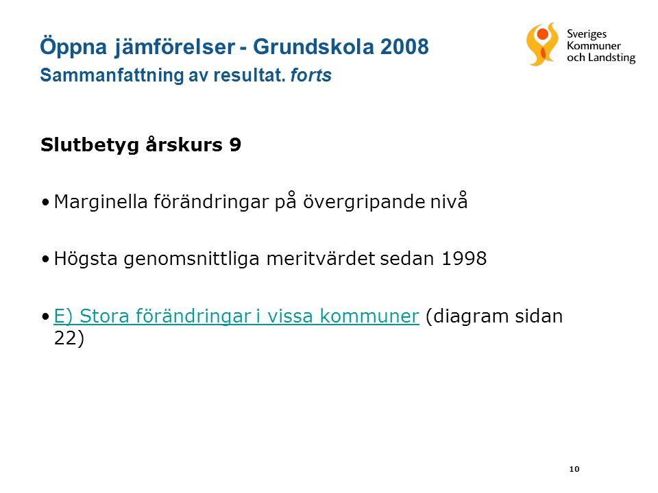 10 Öppna jämförelser - Grundskola 2008 Sammanfattning av resultat.