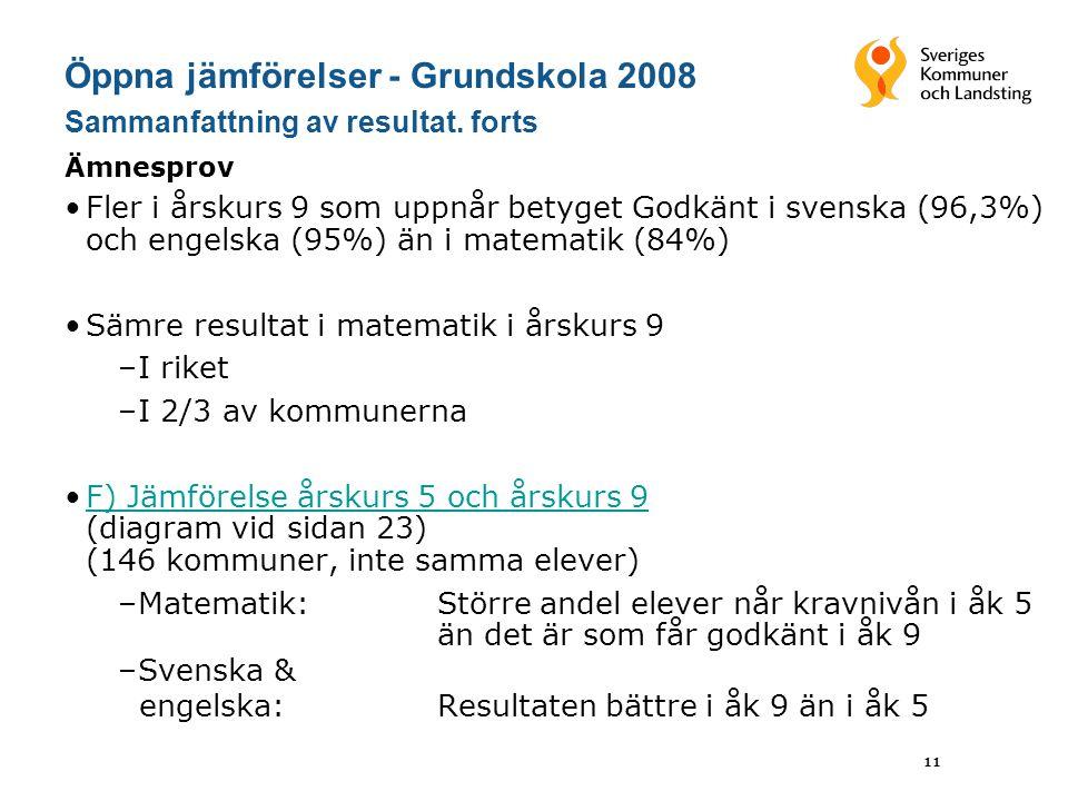 11 Öppna jämförelser - Grundskola 2008 Sammanfattning av resultat.