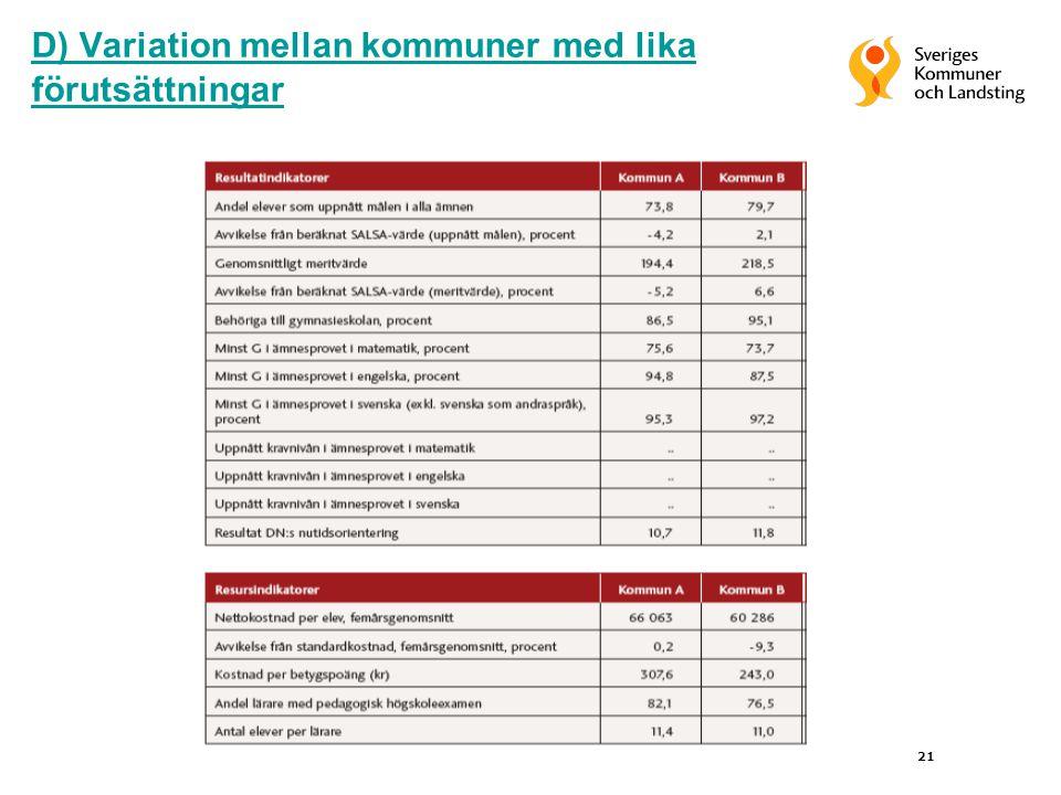21 D) Variation mellan kommuner med lika förutsättningar