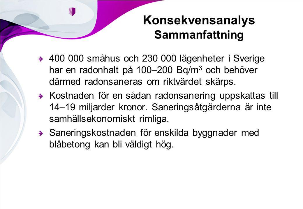 Konsekvensanalys Sammanfattning 400 000 småhus och 230 000 lägenheter i Sverige har en radonhalt på 100–200 Bq/m 3 och behöver därmed radonsaneras om riktvärdet skärps.