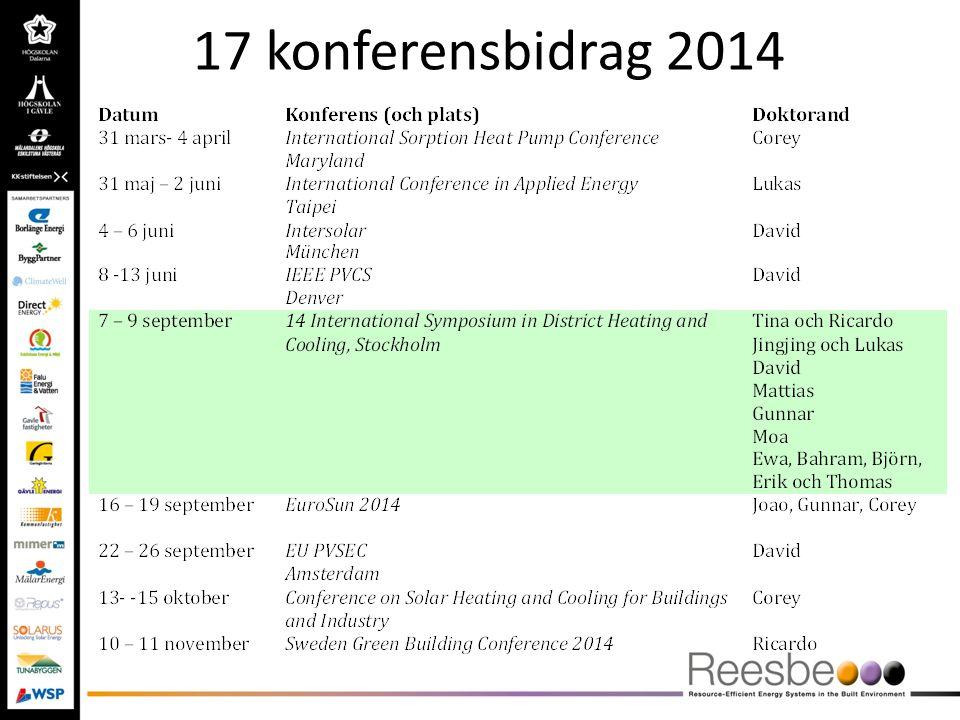17 konferensbidrag 2014