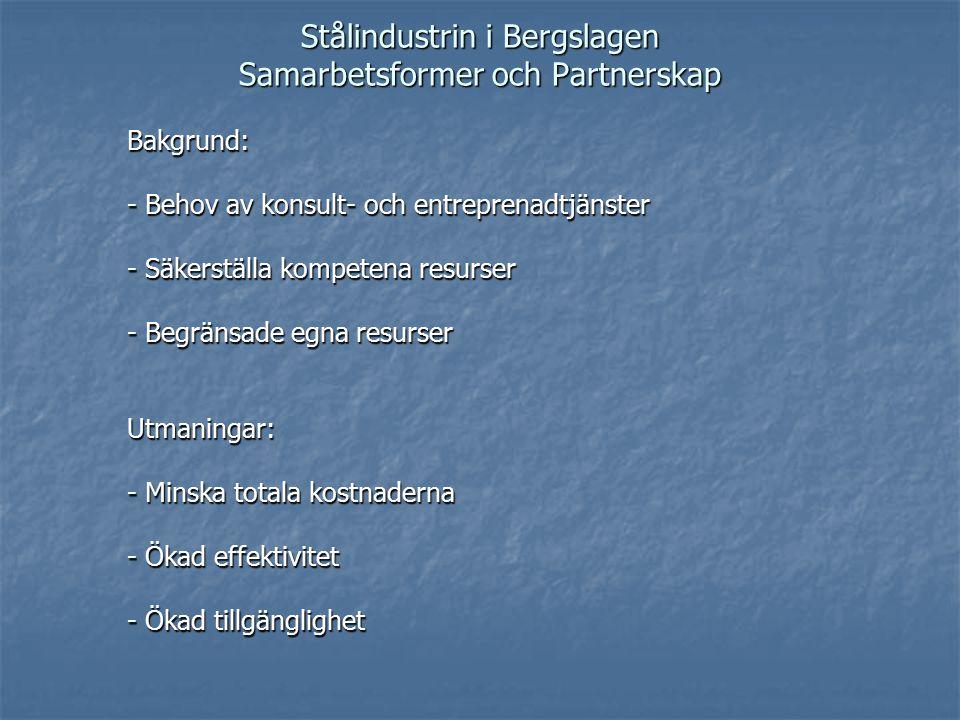 Stålindustrin i Bergslagen Samarbetsformer och Partnerskap Bakgrund: - Behov av konsult- och entreprenadtjänster - Säkerställa kompetena resurser - Begränsade egna resurser Utmaningar: - Minska totala kostnaderna - Ökad effektivitet - Ökad tillgänglighet