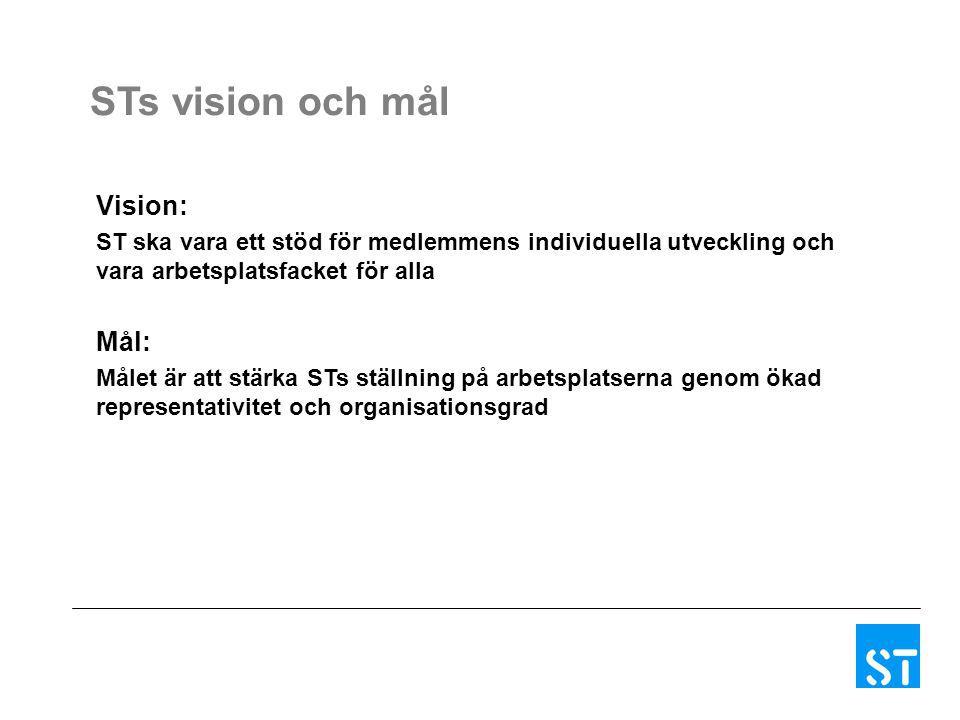 Vision: ST ska vara ett stöd för medlemmens individuella utveckling och vara arbetsplatsfacket för alla Mål: Målet är att stärka STs ställning på arbe