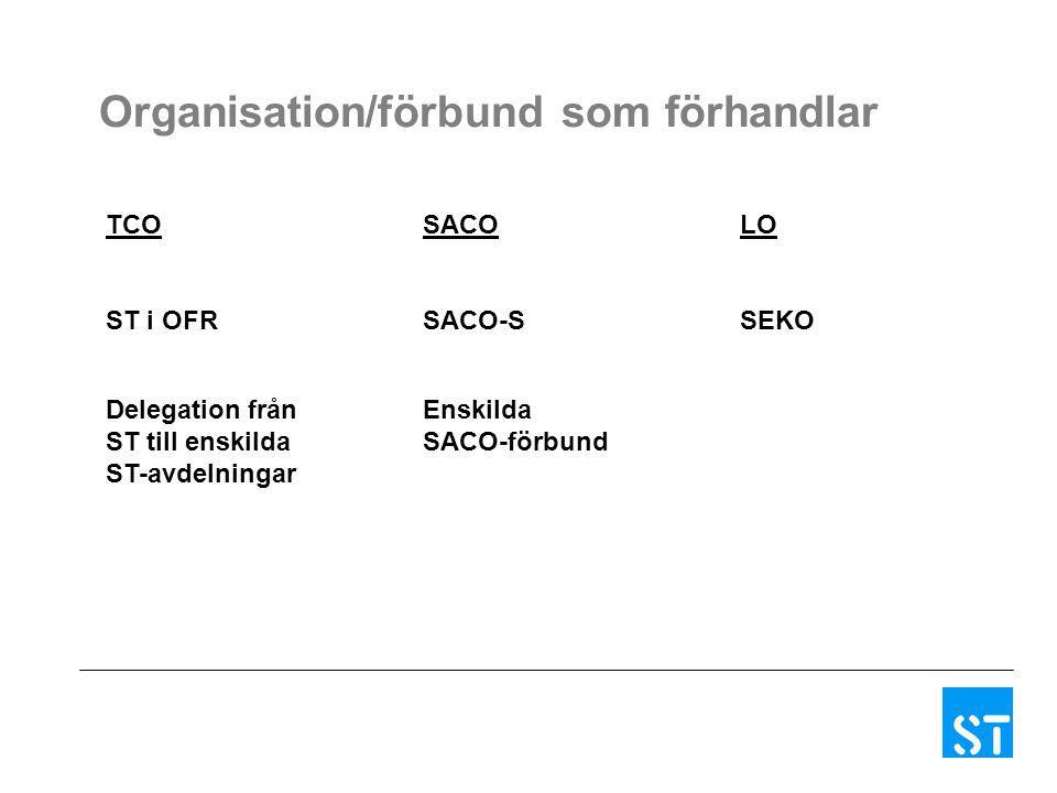 TCOSACOLO ST i OFRSACO-SSEKO Organisation/förbund som förhandlar Enskilda SACO-förbund Delegation från ST till enskilda ST-avdelningar