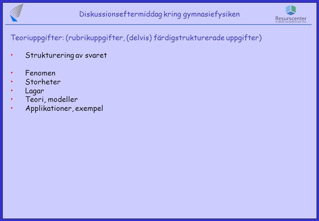 Diskussionseftermiddag kring gymnasiefysiken Teoriuppgifter: (rubrikuppgifter, (delvis) färdigstrukturerade uppgifter) Strukturering av svaret Fenomen Storheter Lagar Teori, modeller Applikationer, exempel