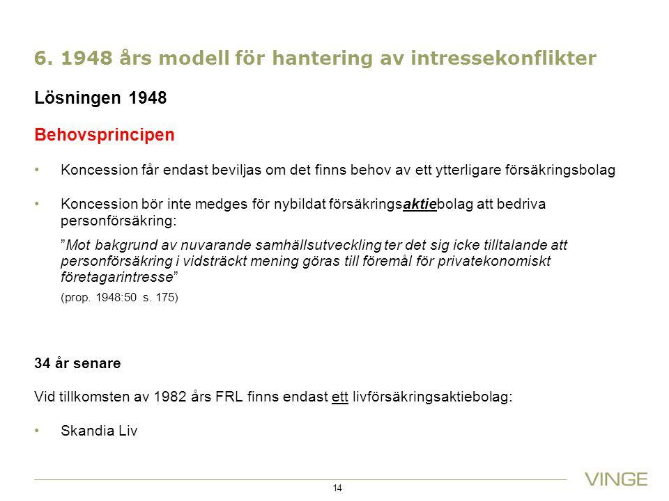 6. 1948 års modell för hantering av intressekonflikter Lösningen 1948 Behovsprincipen Koncession får endast beviljas om det finns behov av ett ytterli