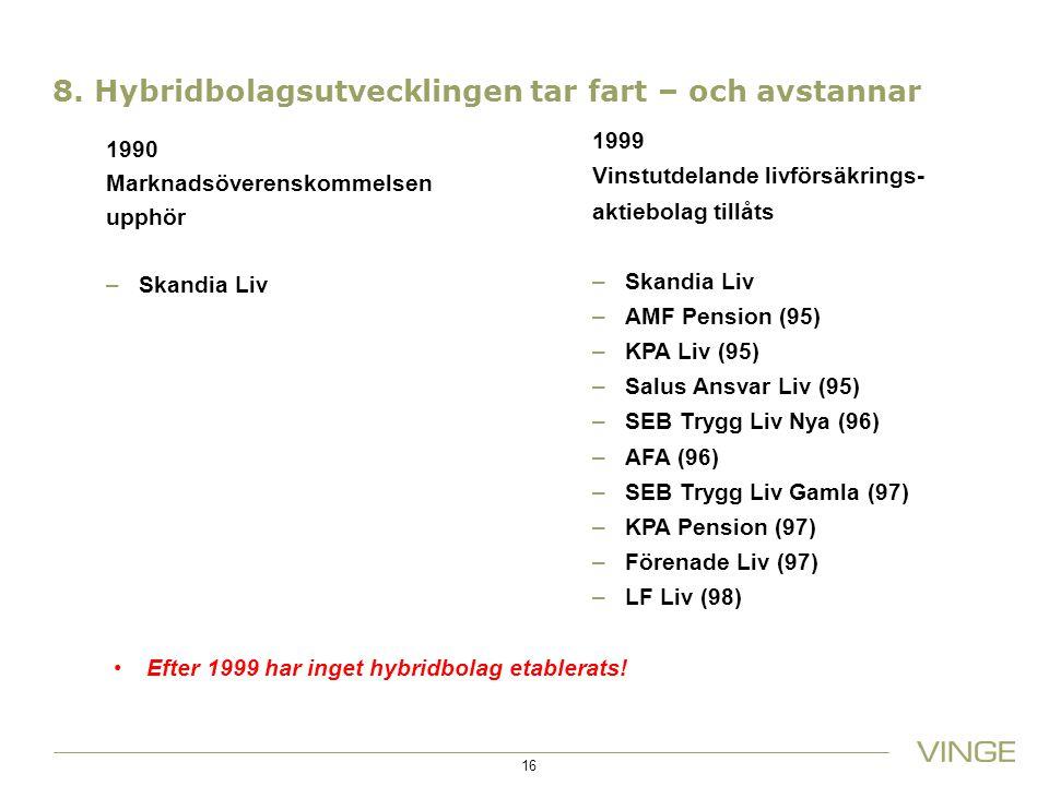 8. Hybridbolagsutvecklingen tar fart – och avstannar 1990 Marknadsöverenskommelsen upphör –Skandia Liv 1999 Vinstutdelande livförsäkrings- aktiebolag