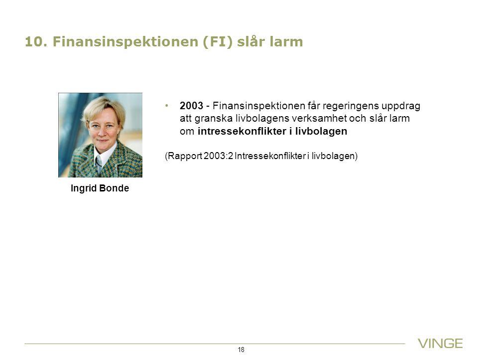 10. Finansinspektionen (FI) slår larm 18 Ingrid Bonde 2003 - Finansinspektionen får regeringens uppdrag att granska livbolagens verksamhet och slår la