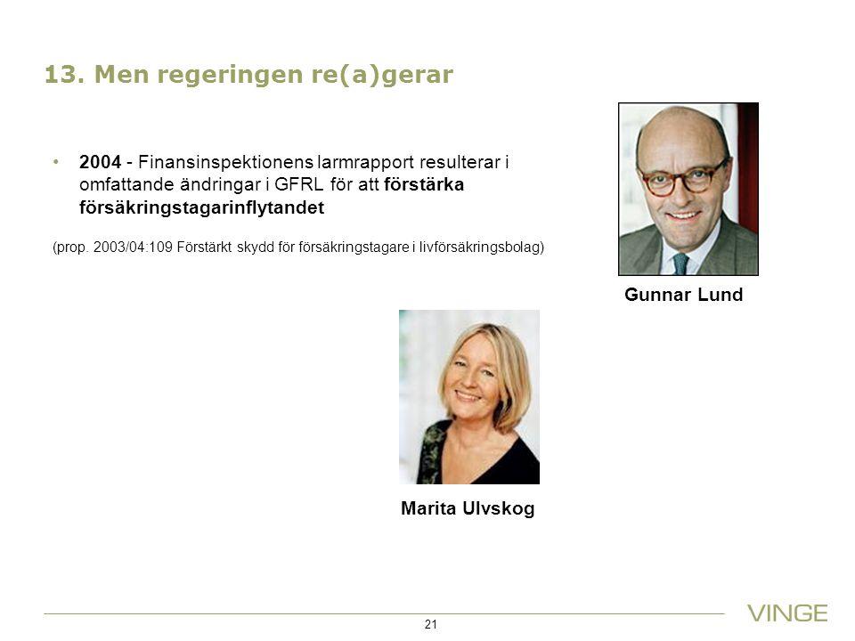 13. Men regeringen re(a)gerar 21 Marita Ulvskog Gunnar Lund 2004 - Finansinspektionens larmrapport resulterar i omfattande ändringar i GFRL för att fö