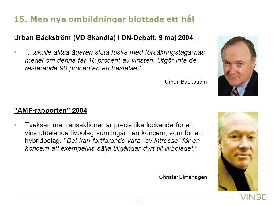"""15. Men nya ombildningar blottade ett hål Urban Bäckström (VD Skandia) i DN-Debatt, 9 maj 2004 """"…skulle alltså ägaren sluta fuska med försäkringstagar"""