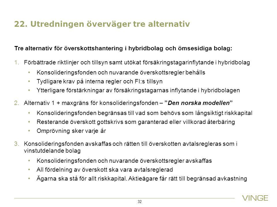 22. Utredningen överväger tre alternativ Tre alternativ för överskottshantering i hybridbolag och ömsesidiga bolag: 1.Förbättrade riktlinjer och tills