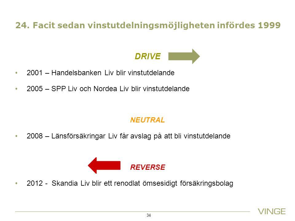 24. Facit sedan vinstutdelningsmöjligheten infördes 1999 DRIVE 2001 – Handelsbanken Liv blir vinstutdelande 2005 – SPP Liv och Nordea Liv blir vinstut