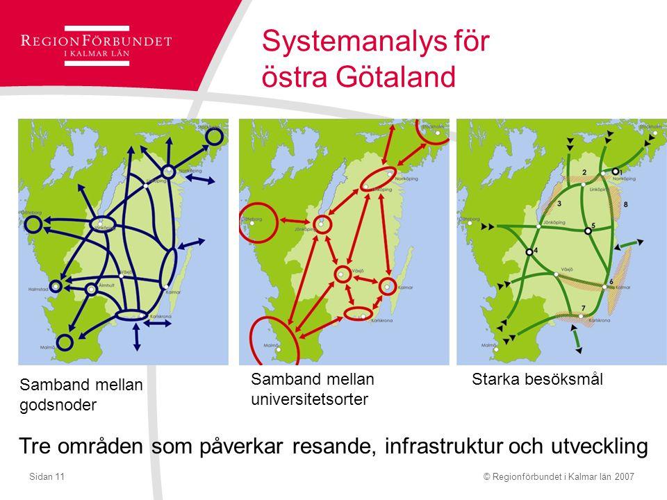 © Regionförbundet i Kalmar län 2007Sidan 11 Systemanalys för östra Götaland Samband mellan godsnoder Samband mellan universitetsorter Starka besöksmål Tre områden som påverkar resande, infrastruktur och utveckling